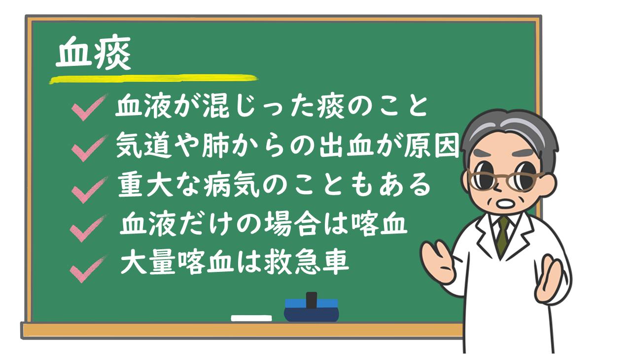 が 混じる に 血 たん 市民のみなさまへ|一般社団法人日本呼吸器学会